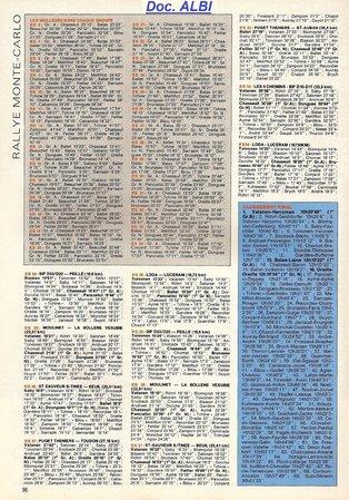 1985-M01-Monte-Carlo-21a.thumb.jpg.f4c06af1b409c7c88d5ca372b72ed0e1.jpg