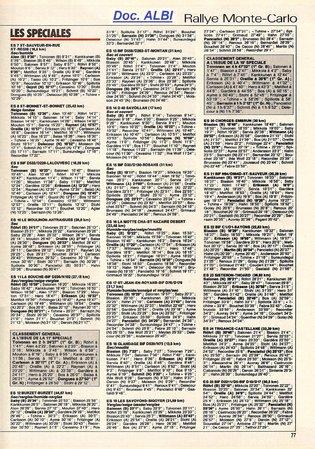 1986-M01-Monte-Carlo-19a.thumb.jpg.ed75db116b80dd71e59231655c79ed4a.jpg