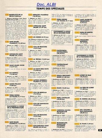 1991-M13-Catalogne-Ah-10a.thumb.jpg.f10a40f720b85cb8c3700b1c4349feca.jpg