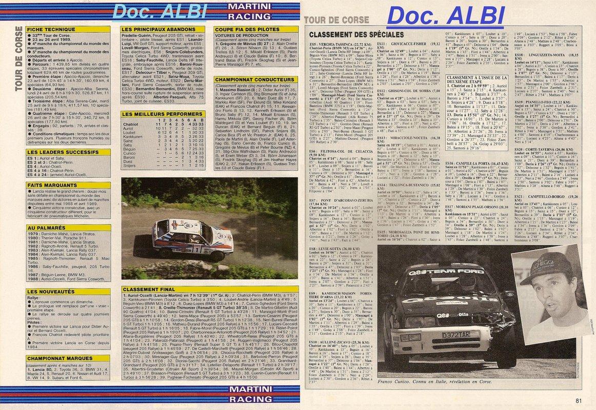 1989-M05-Tour-Corse-Ah-17-18-a.thumb.jpg.ddde3f1938c82efc7672b19695fdf206.jpg