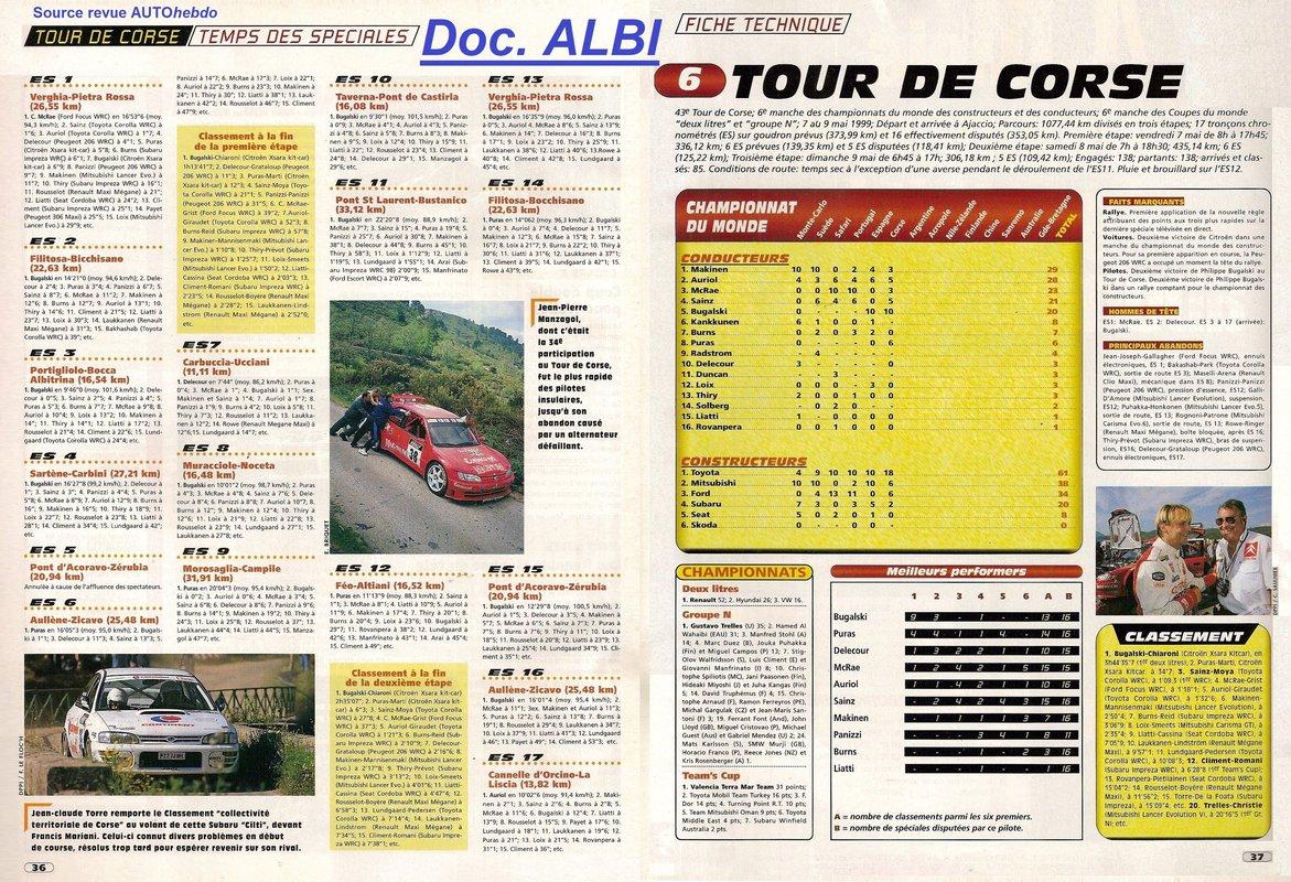 1999-M06-Tour-Corse-Ah-26-27-a.thumb.jpg.db4d5fb086f502c4046cc2458cfa2c45.jpg
