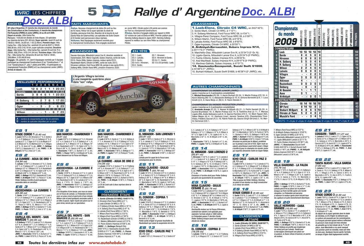 2009-M05-Argentine-Ah-11-12-a.thumb.jpg.a7b42ab3e42ebe4c722c9ba87f41f5f4.jpg