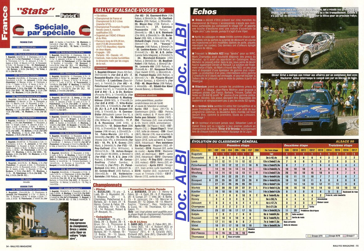 1999-Fr-Champ1D-02-Alsace-Vosges-RM-11-12-a.thumb.jpg.05a5ca9a4829f29184ee7bd4184bb28d.jpg