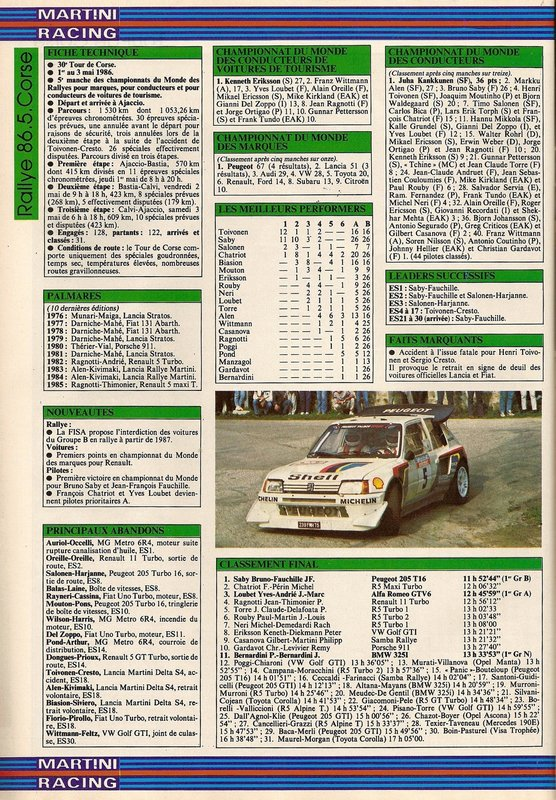 1986-M05-Tour-Corse-16.thumb.jpg.8c983deb00a0c20943207ad325d9be6d.jpg