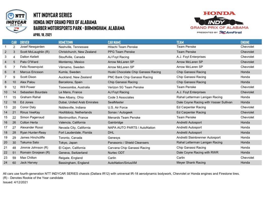 Entry-List-Barber-Motorsports-Park-2021.thumb.jpg.d5cebc1de45d8597214bc22965603eb2.jpg